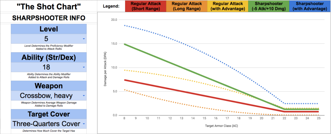 The Shot Chart