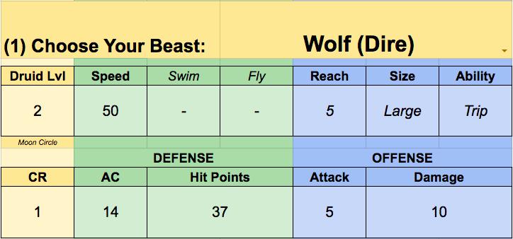 Beast Builder Step 1