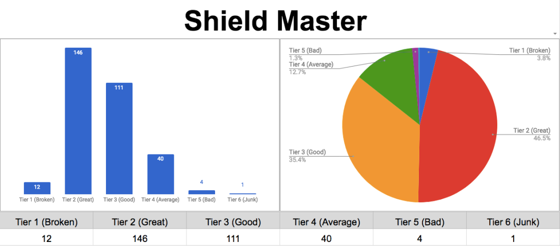 Shield Master.png