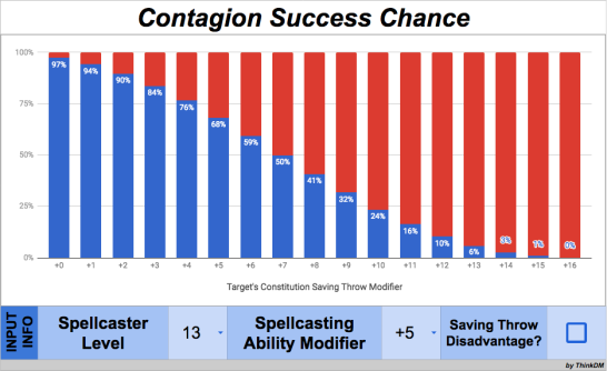 Contagion 13