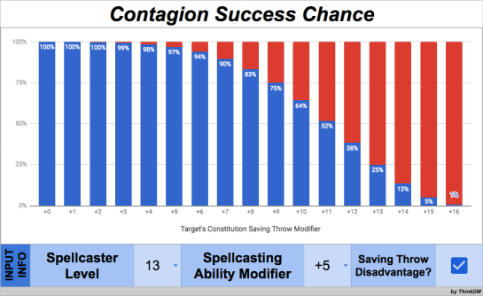 Contagion 13D