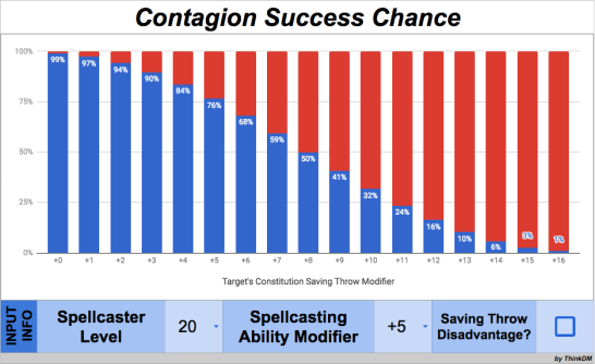 Contagion 17