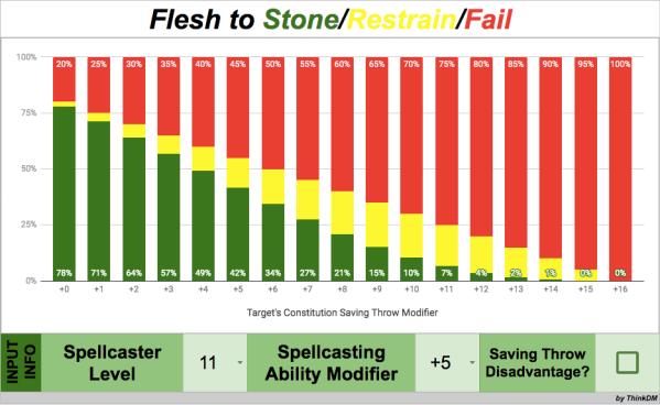 Flesh to Stone 11