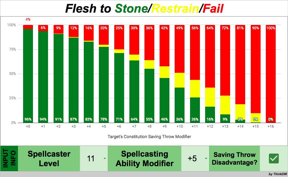 Flesh to Stone 11d