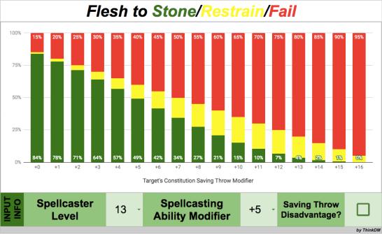 Flesh to Stone 13