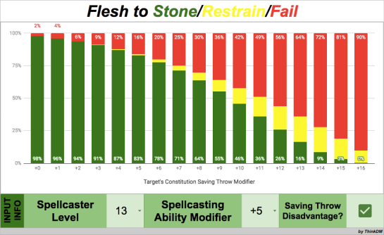 Flesh to Stone 13d