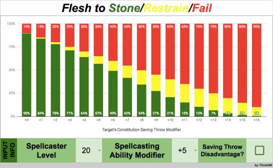 Flesh to Stone 17