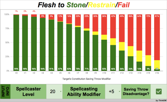 Flesh to Stone 17d