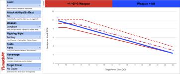 d4 - Level 1 Archery