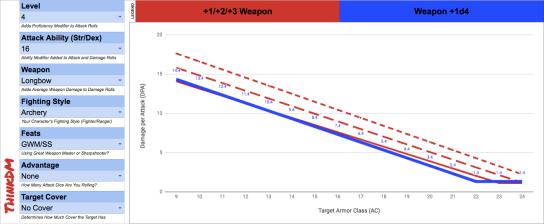 d4 - Longbow Archery + SS