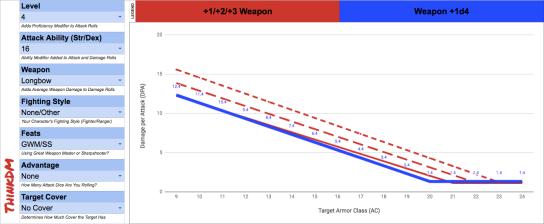 d4 - Longbow SS