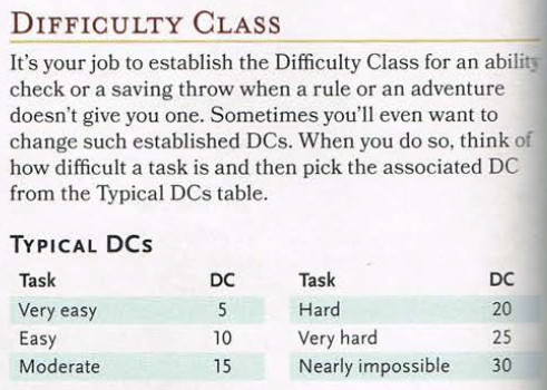 Diffficulty Class.png