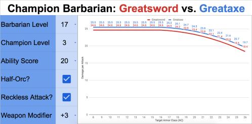 Champion Barbarian