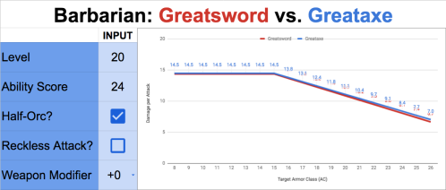 Greatsword vs Greataxe Calculator.png