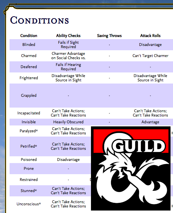 conditions cover