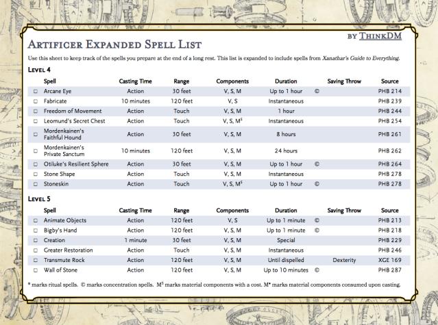 Artificer Expanded Spell List Thinkdm Davvy's d&d 5e sorcerer spell list guide. artificer expanded spell list thinkdm