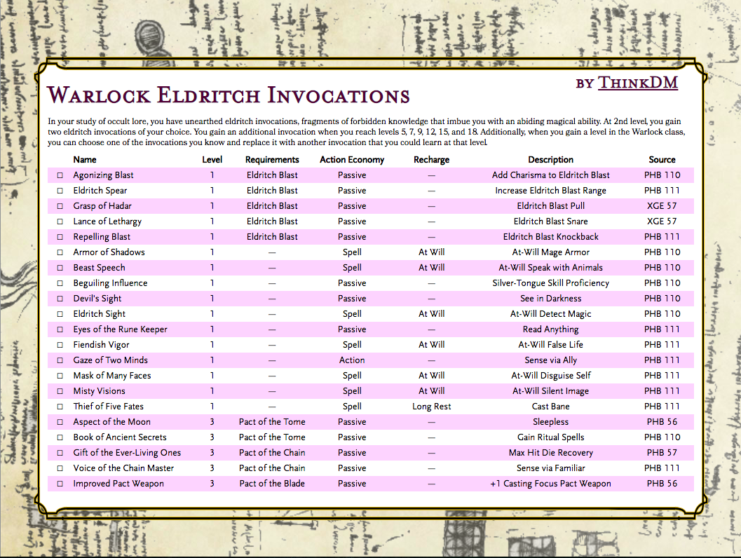 Warlock Eldritch Invocations Table