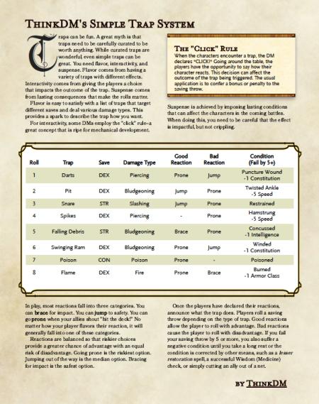 Trap PDF