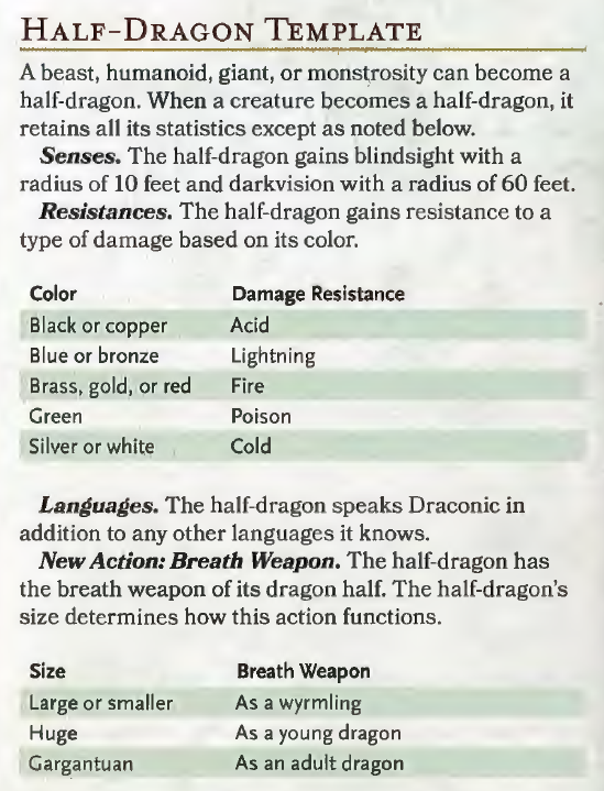 Half-Dragon Template – ThinkDM