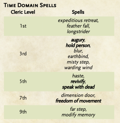 Time Domain Spells Pre-Cut