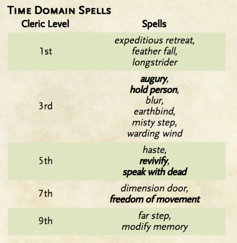 Time Domain Cleric Thinkdm For example, print, p, x. time domain cleric thinkdm