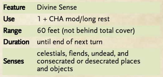 DM Screen Add-On - Divine Sense