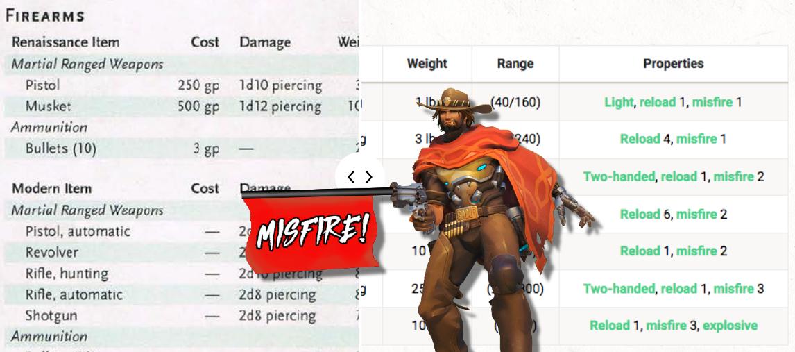 The Gunslinger Misfire
